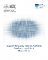 Support for policy trials in Australia: level and predictors